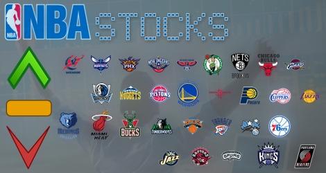 NBA Stock Header